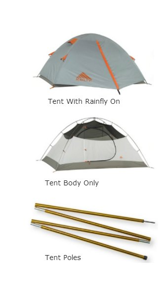 Parts of a Camping Tent